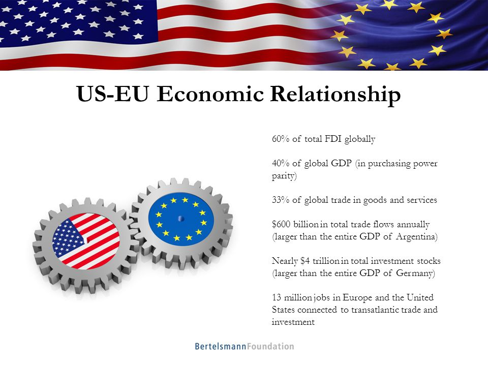 Who We Are Goals of free trade negotiations include: Open US and EU markets Strengthen rules-based investment Eliminate all tariffs on trade Tackle non-tariff barriers The Transatlantic Trade and Investment Partnership (TTIP): An Economic NATO