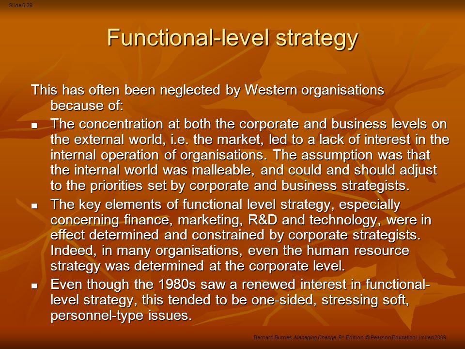 Slide 6.30 Bernard Burnes, Managing Change, 5 th Edition, © Pearson Education Limited 2009 Strategic types Defenders.