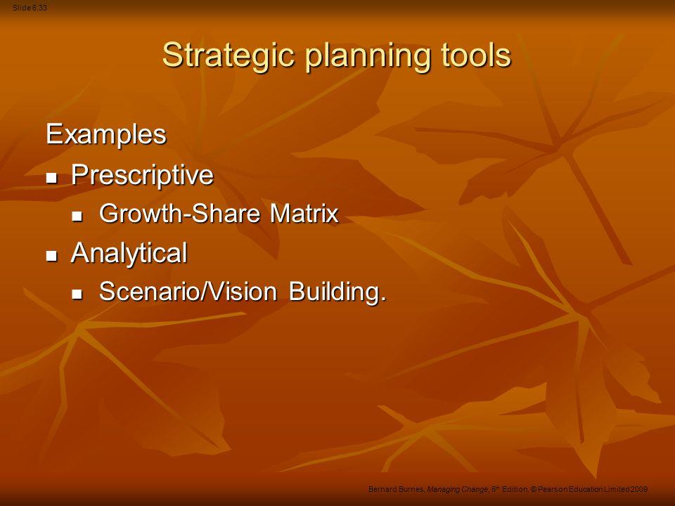 Slide 6.34 Bernard Burnes, Managing Change, 5 th Edition, © Pearson Education Limited 2009 Figure 7.3 BCG Growth-Share Matrix