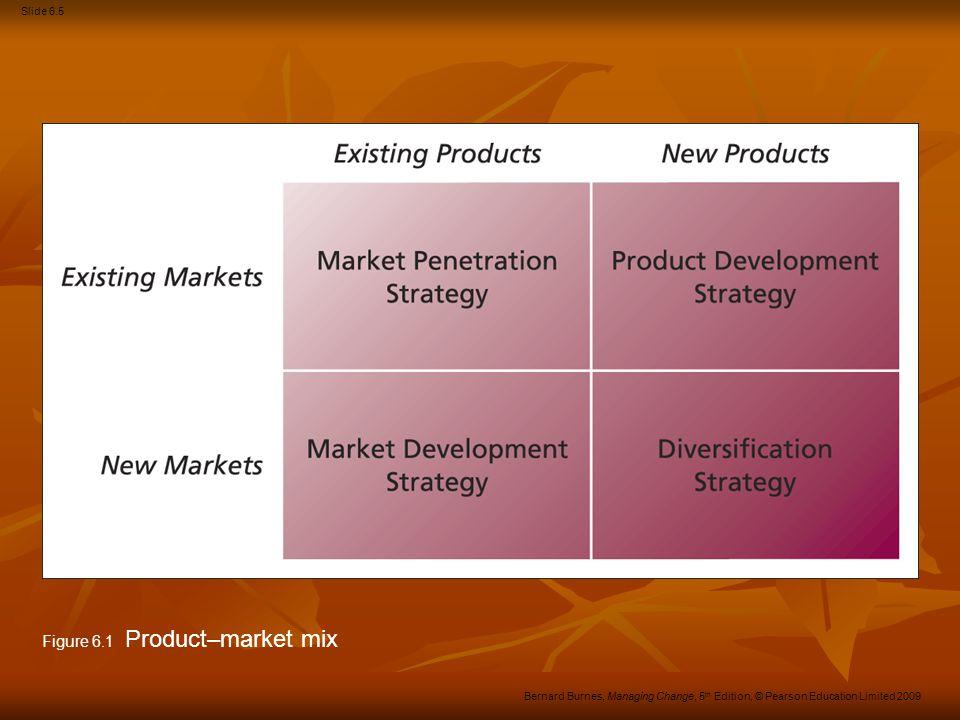 Slide 6.6 Bernard Burnes, Managing Change, 5 th Edition, © Pearson Education Limited 2009 Figure 6.2 SWOT analysis
