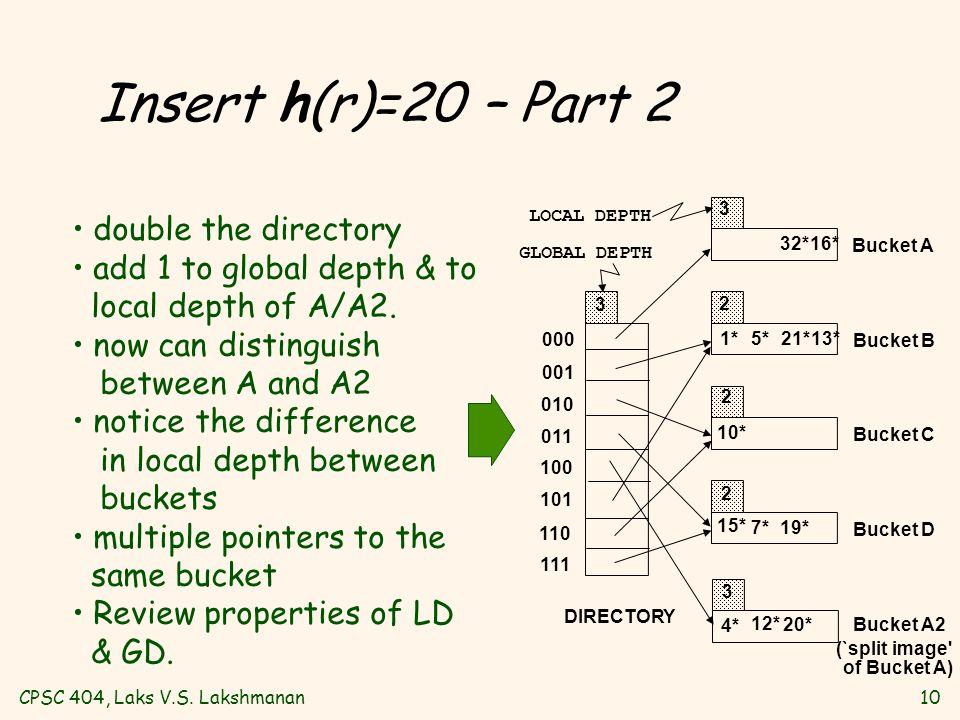 CPSC 404, Laks V.S.Lakshmanan11 Points to Note v 20 = binary 10100.