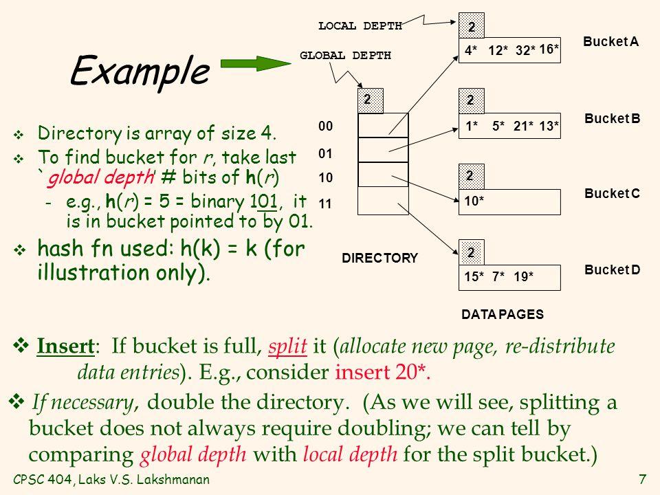 CPSC 404, Laks V.S.Lakshmanan8 Example – Remarks.