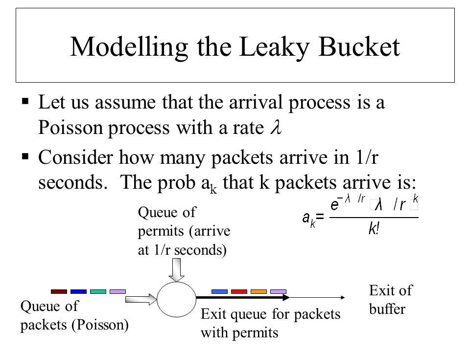A Markov Model  Model this as a Markov Chain which changes state every 1/r seconds.