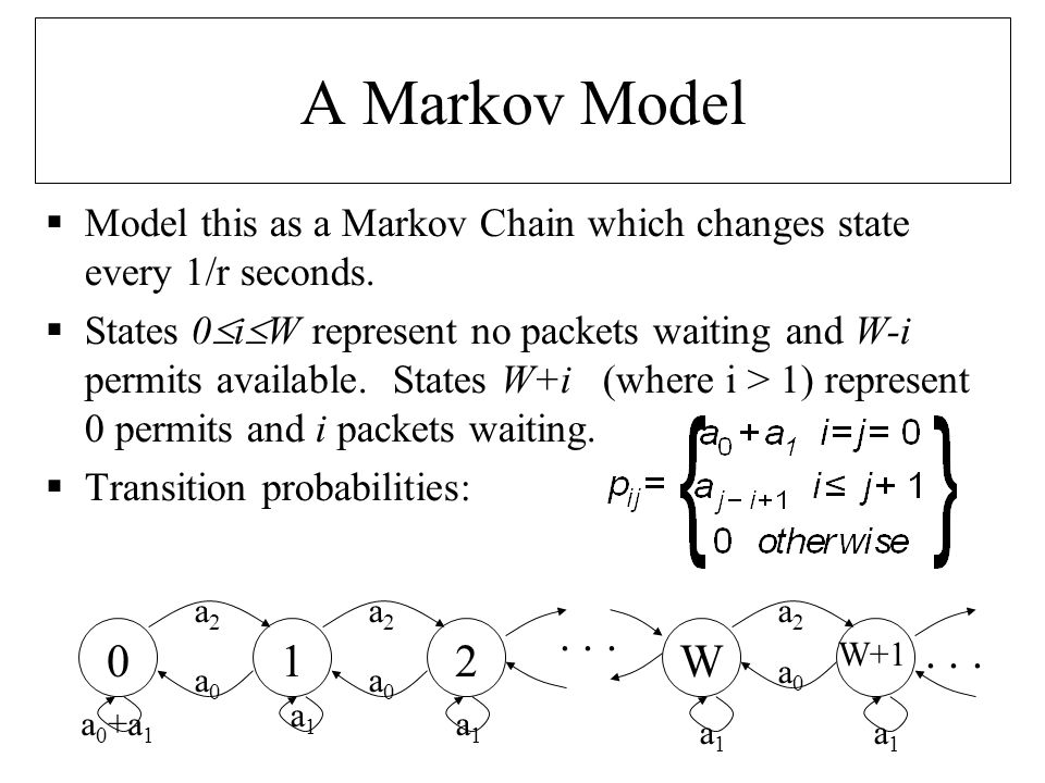 Solving the Markov Model  By solving the balance equations we get: Similarly, we can get expressions for  3 in terms of  2,  1 and  0.