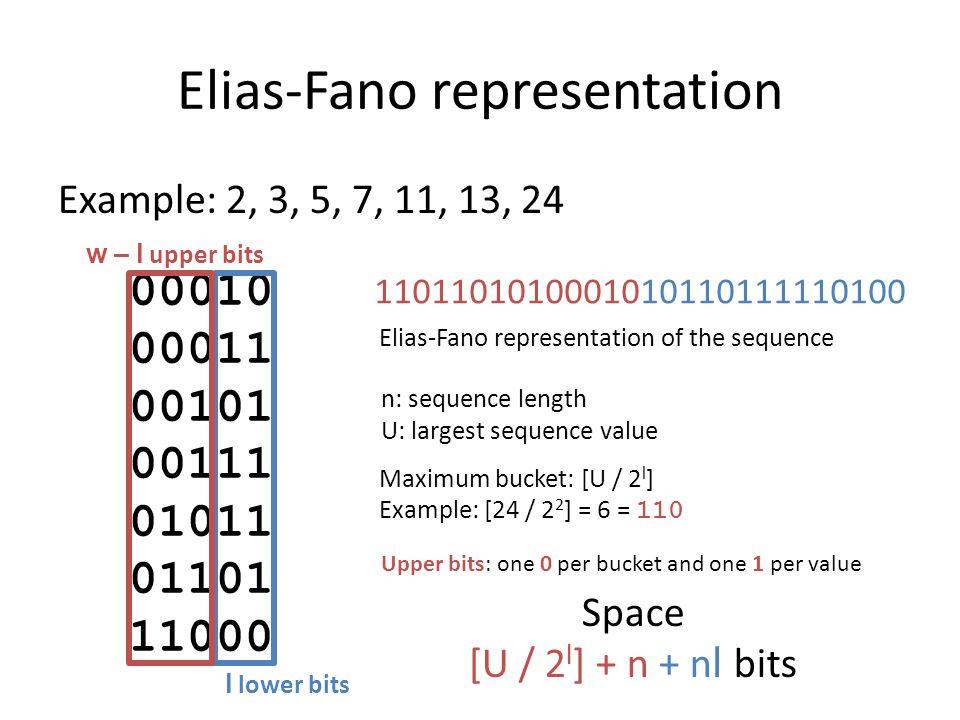 Elias-Fano representation Example: 2, 3, 5, 7, 11, 13, 24 00010 00011 00101 00111 01011 01101 11000 l lower bits w – l upper bits [U / 2 l ] + n + n l bits Can show that l = [log(U/n)] is optimal (2 + log(U/n))n bits U/n is average gap