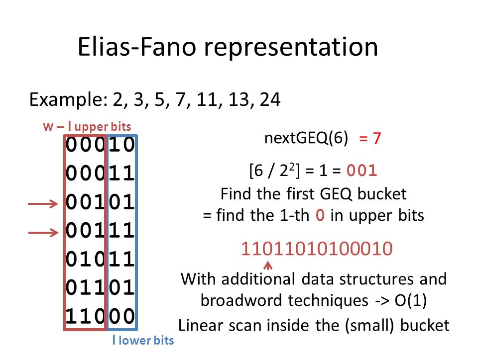 Elias-Fano representation Example: 2, 3, 5, 7, 11, 13, 24 00010 00011 00101 00111 01011 01101 11000 l lower bits w – l upper bits 1101101010001010110111110100 Elias-Fano representation of the sequence (2 + log(U/n))n-bits space independent of values distribution.