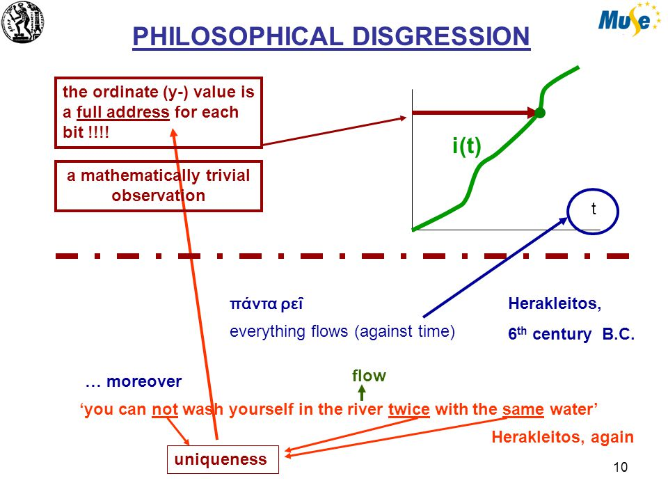 11 MATHEMATICAL FRAMEWORK We model flows systems, via flows (service curve, response to standard inputs) flow f(t) t t flow as bit, packet density, traffic intensity flow f(t) always nondecreasing (because cumulative) but its slope (rate of increase) can be increasing - convex fdecreasing - concave f t t