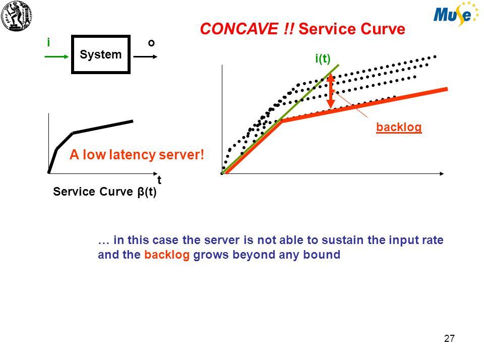 28 System io t Service Curve β(t) CONVEX !.
