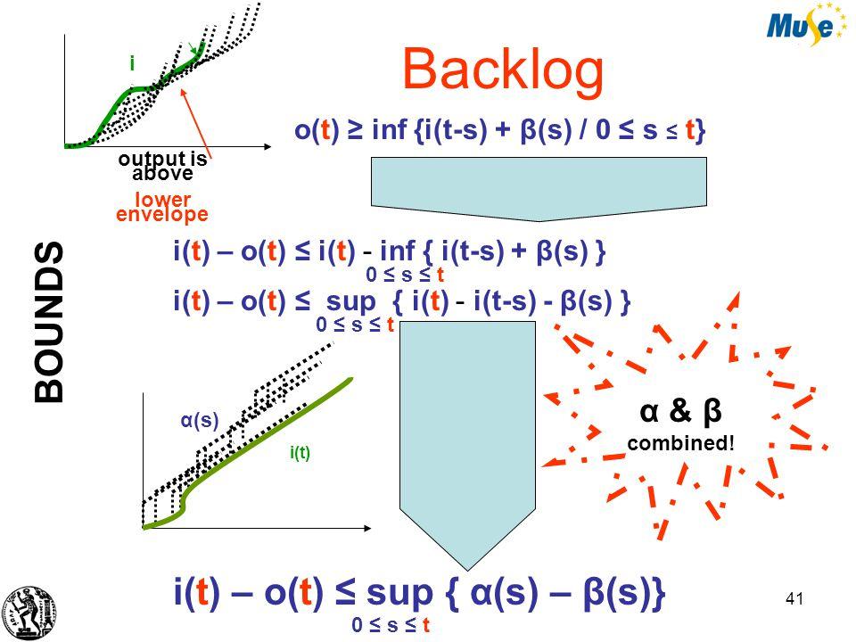 42 i(t) – o(t) ≤ sup { α(s) – β(s)} 0 ≤ s ≤ t Input / output relationship o(t) ≥ i(t) β(s) β = β 1 β 2 Systems in series β1 β1 β2 β2 β two out of few results justifying the term 'calculus' 1 2