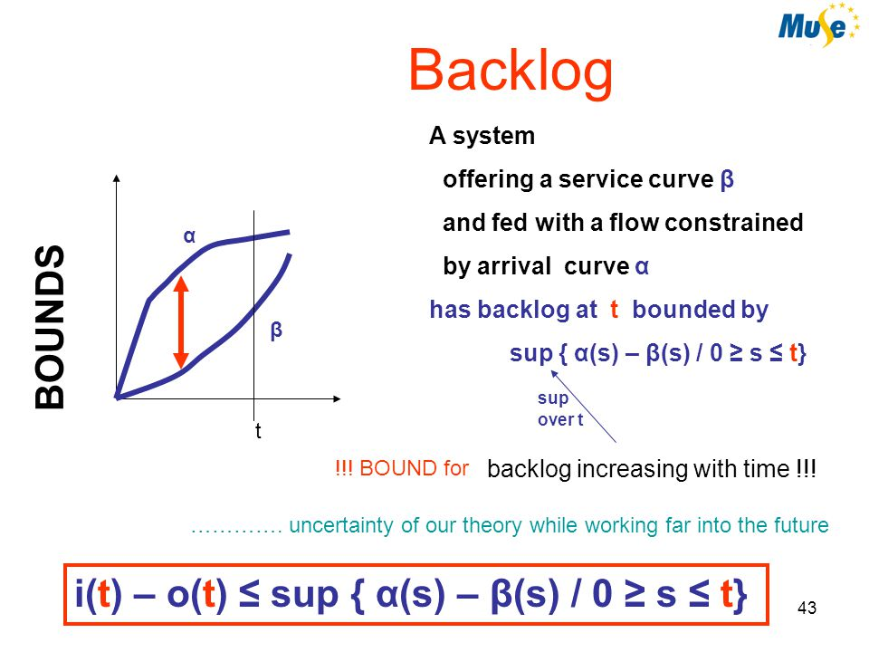 44 BOUNDS Backlog & Delay o(t) i(t) backlog delay t1t1 the t 1 -th bit at the input appears here at the output t2t2 t 2 -t 1 is the delay at time t 1 t vertical horizontal