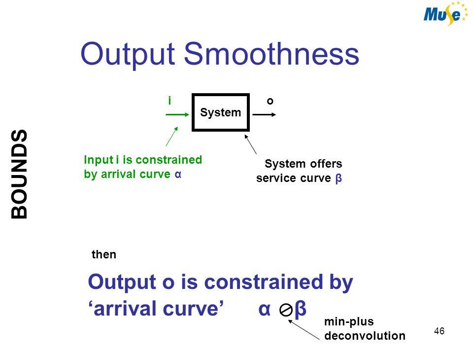 47 (f g)(t) = sup { f(t + u) - g(u) } What is min-plus deconvolution .
