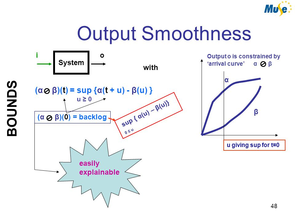 49 BOUNDS Output Smoothness System io α β with (α β)(t) = sup {α(t + u) - β(u) } u ≥ 0 (α β)(0) = backlog (α β)(t) …… for increasing t backlog 'arrival curve' of output Compare what arrives t secs ahead with what the system can output Output o is constrained by 'arrival curve' α β