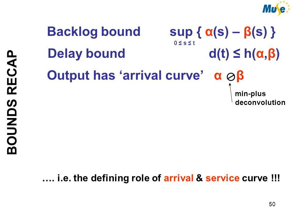 51 Exploiting the assurances on the input's burstiness i.e.
