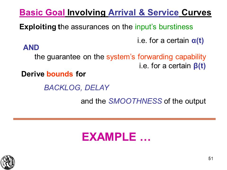 52 EXAMPLE System i o Input i is constrained by arrival curve α System offers service curve β b vol bslope r opening r delay T slope R t α β For r ≤ R Buffer bound (of System!) is b + rT Delay bound isT + b/R Output burstiness increased by rT T slope r slope R b 'arrival' curve of output!