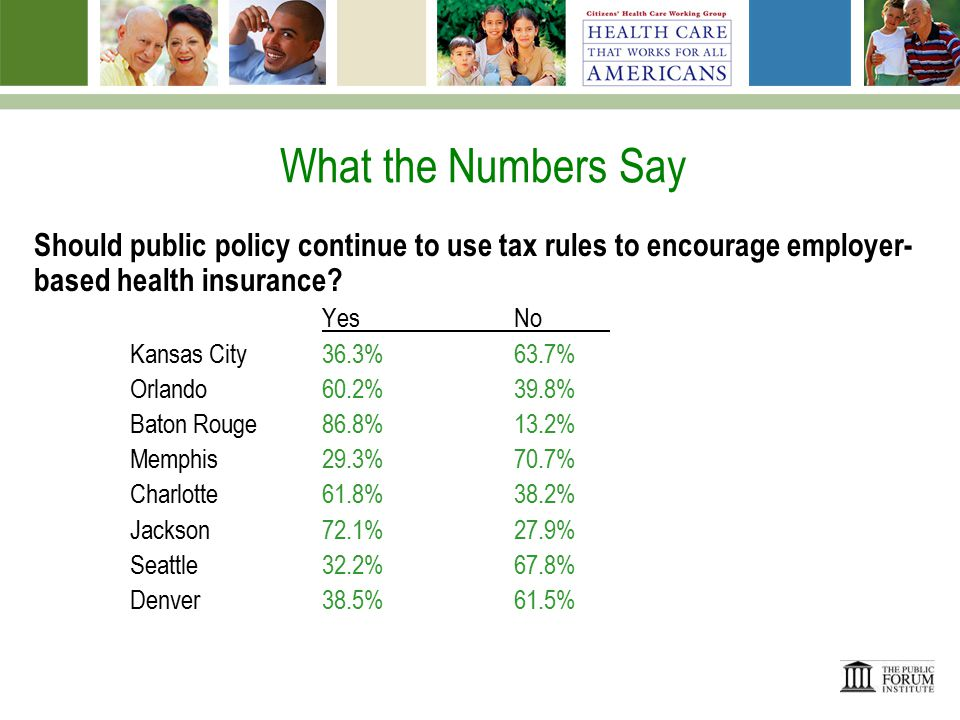 What the Numbers Say Spending Priorities: Guaranteeing that there are enough health care providers, especially in areas such as inner cities and rural areas Kansas CityOrlandoBaton RougeMemphisCharlotteJacksonSeattleDenver 4thT-5th5th--5th3rd2nd6th