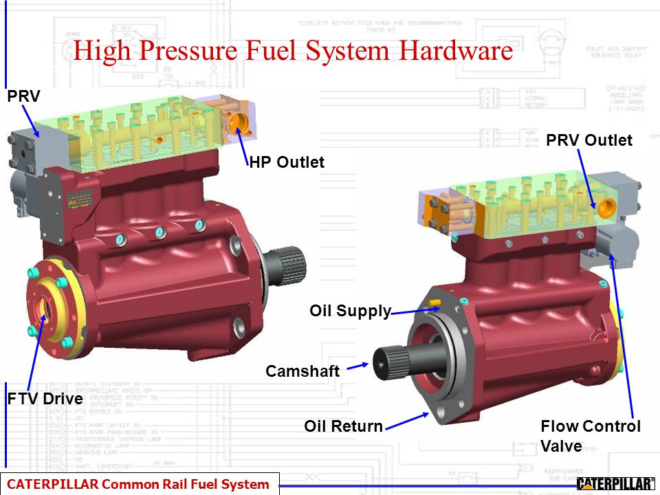 CATERPILLAR Common Rail Fuel System Flow Limiter  Protection Device Against Cylinder Over Fueling  Piston Moves With Every Injection  Trips at Set Point To Prevent Continuous Injection and Remains Shut Spring Piston