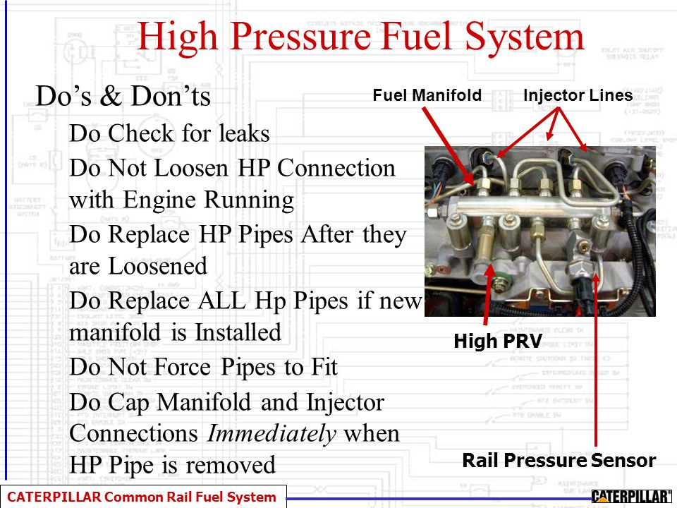 CATERPILLAR Common Rail Fuel System High Pressure Relief Valve Fuel Pressure Relief Valve Protects System from Over- Pressure Opens at Constant Pressure of 160 MPa (23,000 PSI) Withstands Spikes to 190 Mpa (27,500 PSI) Returns fuel to Tank