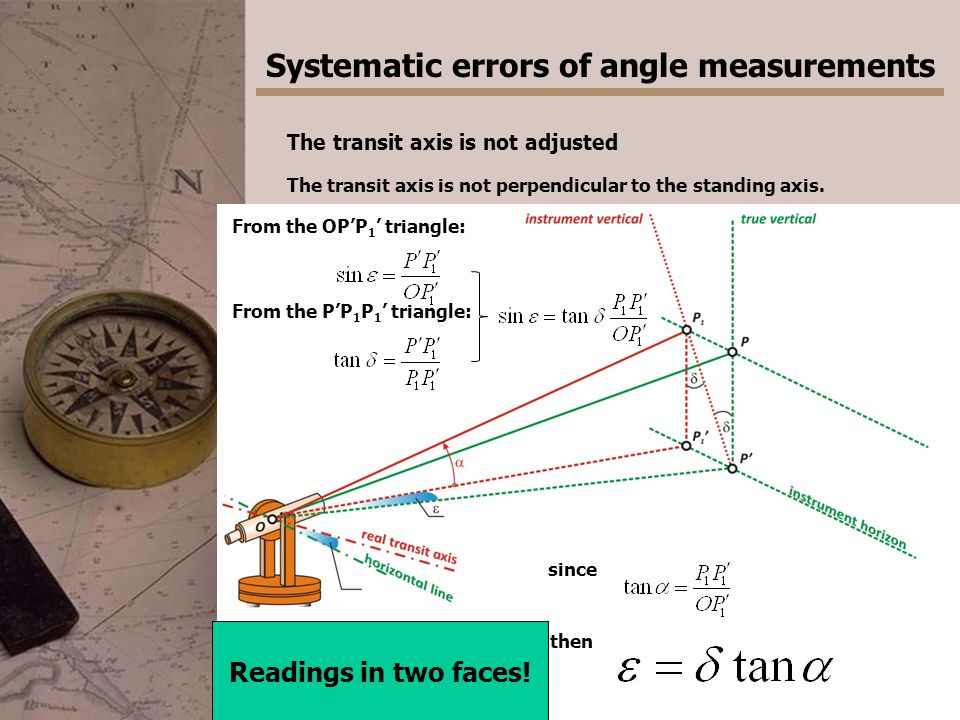 Systematic errors of angle measurements Excentricity of the telescope The line of sight do not intersect the standing axis.