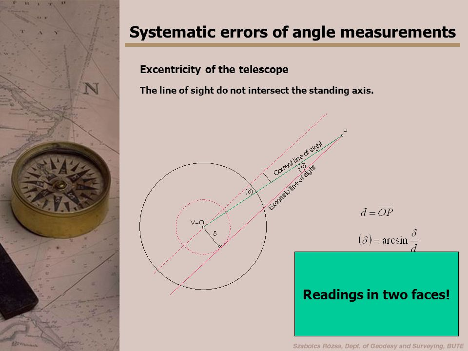 Systematic errors of angle measurements Excentricity of the horizontal circle The center of the horizontal circle do not coincide with the standing axis.