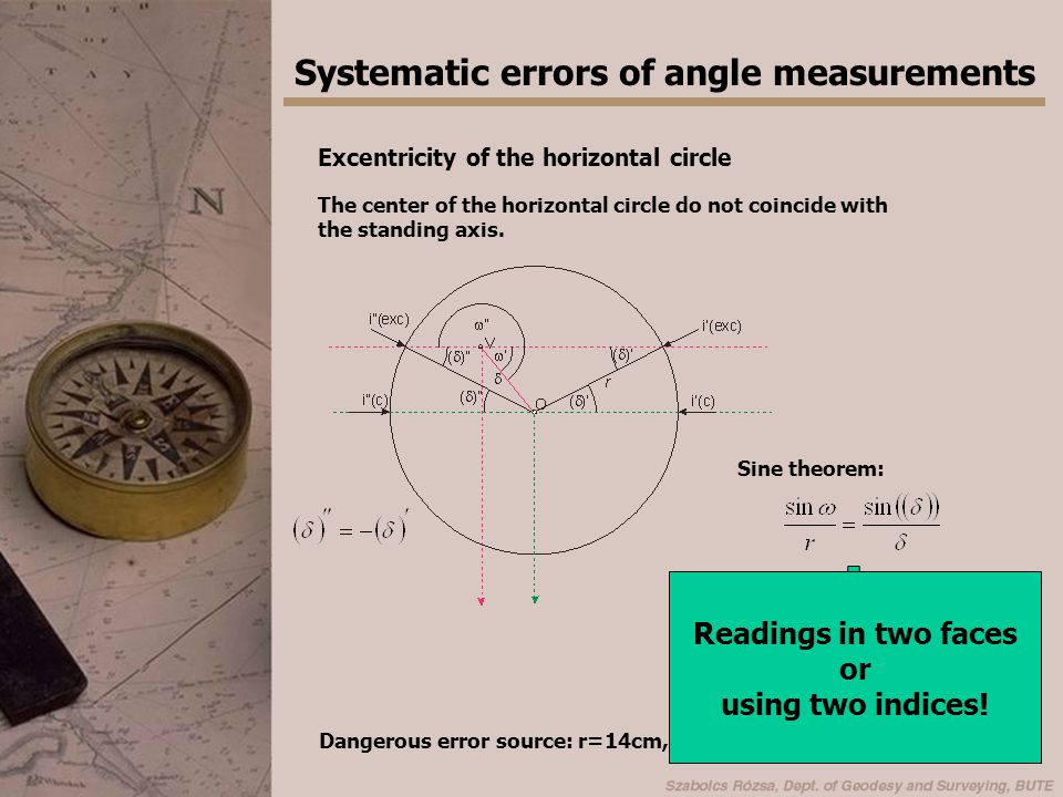 Systematic errors of angle measurements Tilting of the horizontal circle The plane of the horizontal circle is not perpendicular to the standing axis.