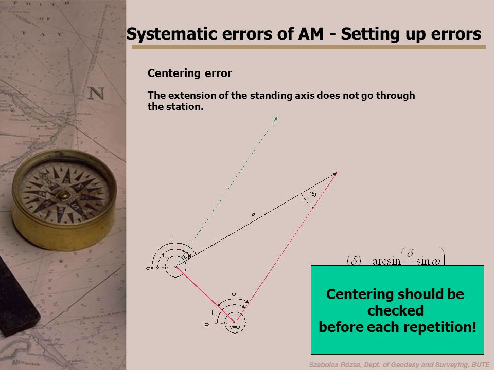 Systematic errors of AM - Ext.
