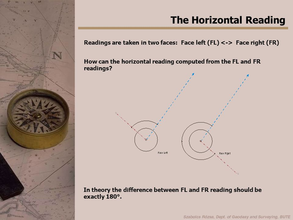 The Horizontal Reading BUT: Systematic errors exist - like the collimation error The effect has opposite sign in the FL and FR reading.