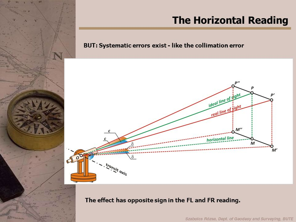 The Horizontal Reading Example FL: 88-05-26 FR: 268-05-55 The difference should be 180°, but it is 180°00'29''.