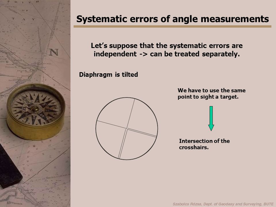 Systematic errors of angle measurements Collimation error The line of sight is not perpendicular to the transit axis.