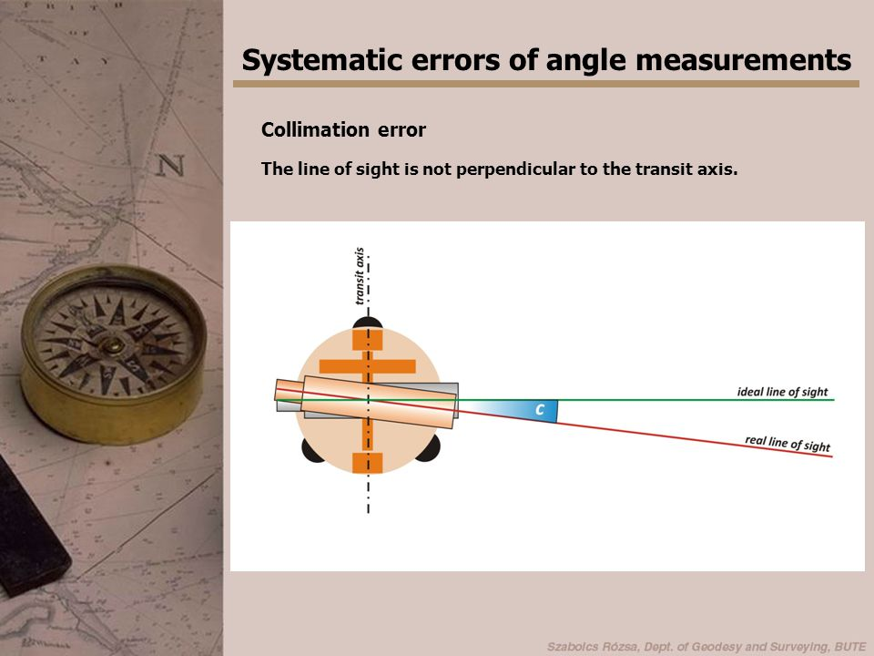 Systematic errors of angle measurements The effect of collimation error on the horizontal readings:
