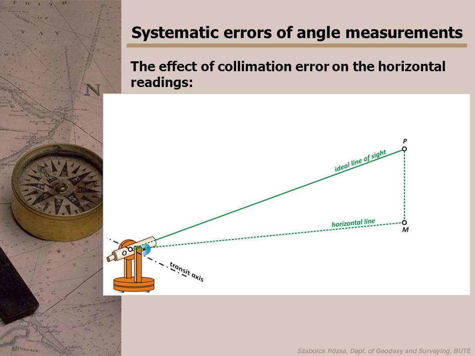 Systematic errors of angle measurements since: and: When the angles are small: and: Thus: