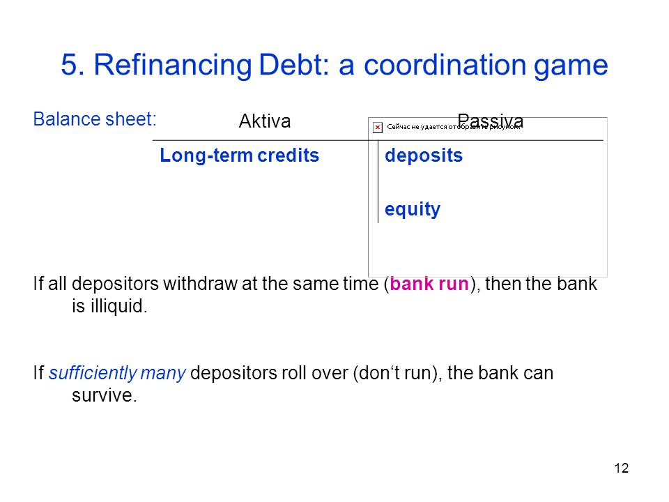 13 Refinancing Debt: systemic crisis Banks decide whether or not to lend each other liquidity: Inter-bank market If sufficiently many banks lend each other, the banking system is stable.