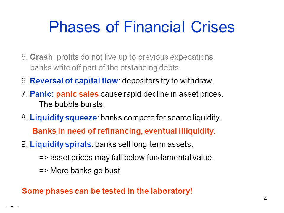 5 2.Bubbles and Crashes Under which conditions may we expect a bubble to arise.