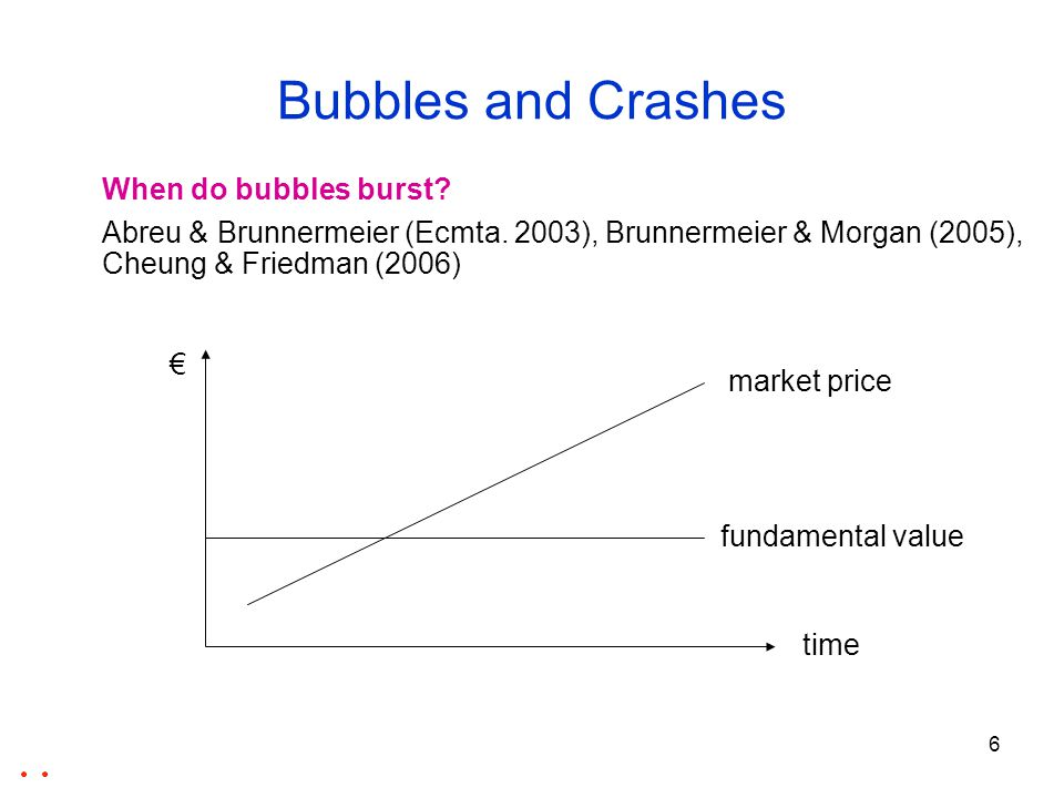 7 Bubbles and Crashes time T = closing date € Crash if sufficiently many traders sell.