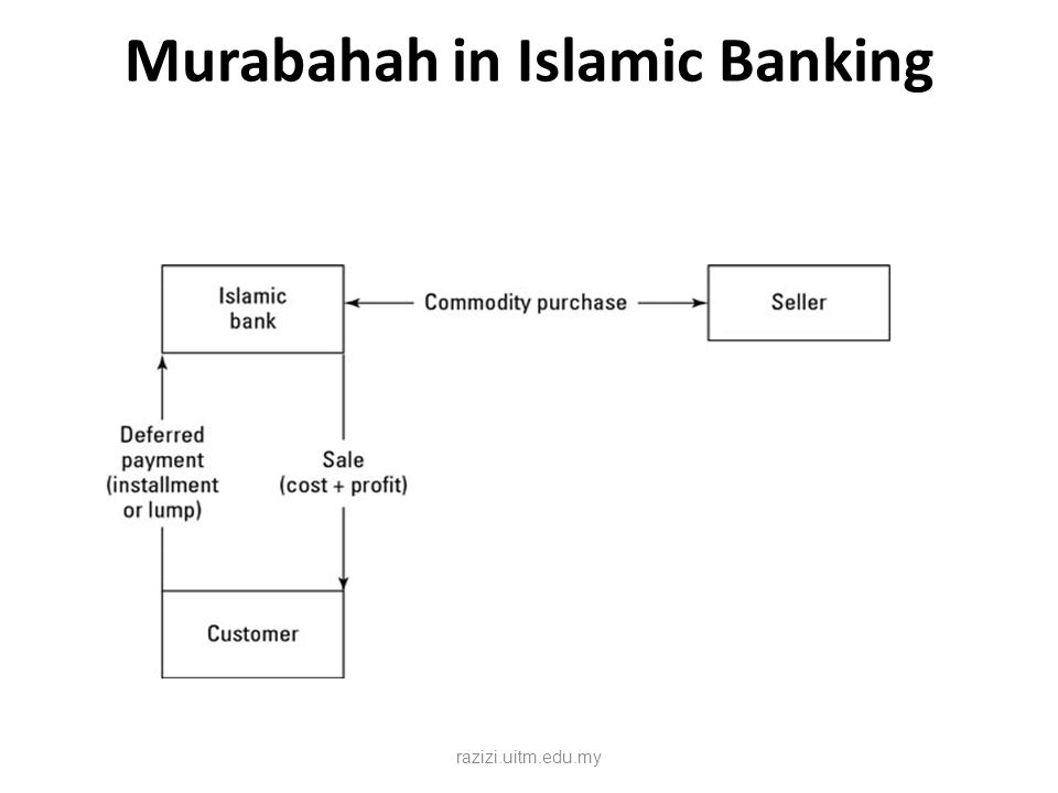 Subject of Murabaha (Item for Sale) —Subject of sale must be specifically known and identified.