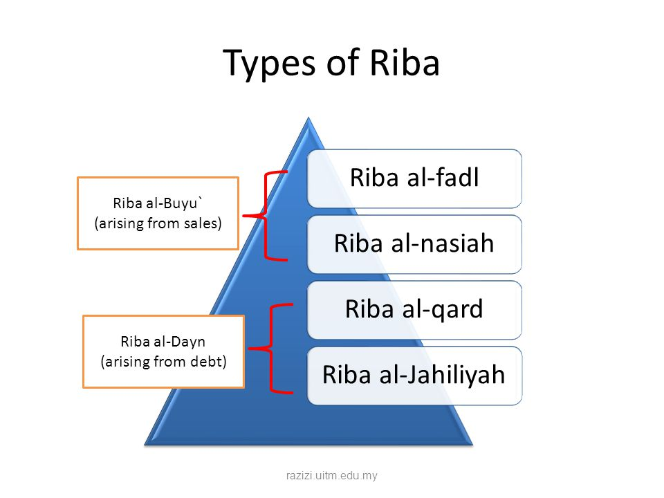 Riba al-fadl  Also known as Riba al- buyu' that is riba by excess.