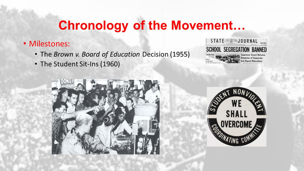 Chronology of the Movement… Milestones: The Brown v.