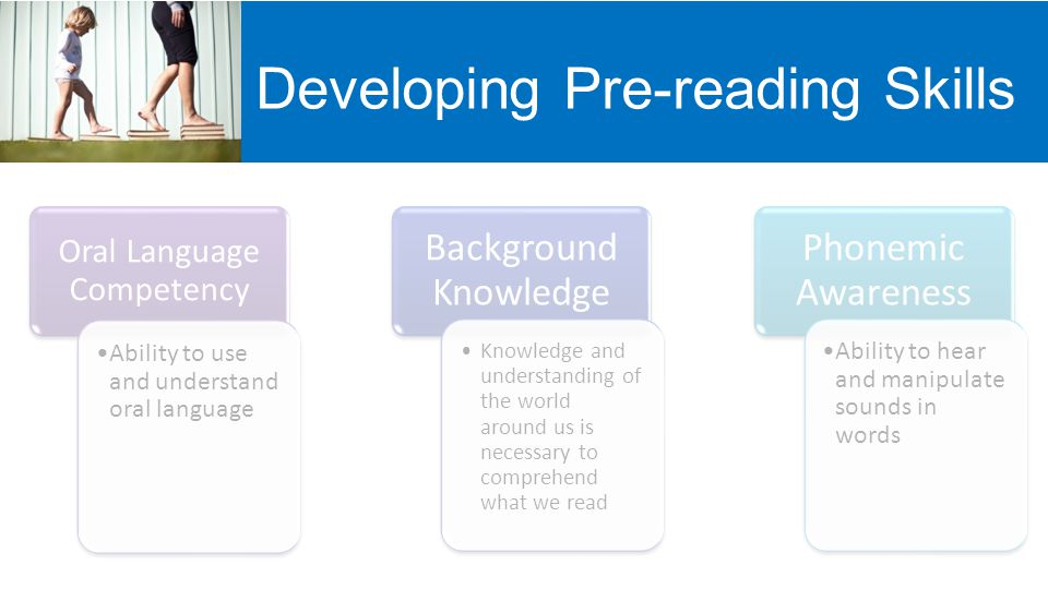 Developing Pre-reading Skills Print Awareness Alphabet Knowledge Letter/sound correspondence Basic understanding about written language Ability to recognize and name the letters of the alphabet Understanding that individual letters and letter combinations represent the sounds of a spoken language (alphabet language)