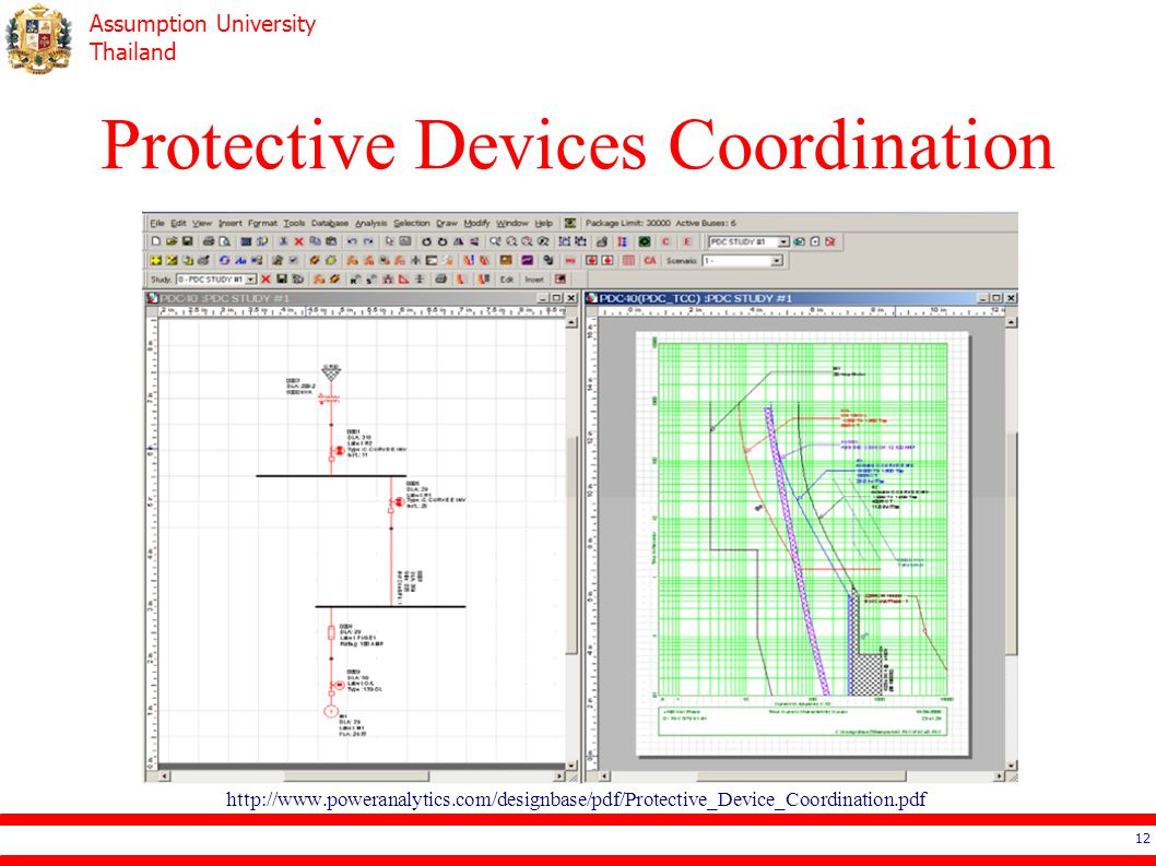 Assumption University Thailand Electrical Systems Design: ประสิทธิ์ พิทยพัฒน์ http://www.poweranalytics.com/designbase/pdf/Protective_ Device_Coordination.pdf Coordination of LV protection devices: Schneider Electric Reference 13