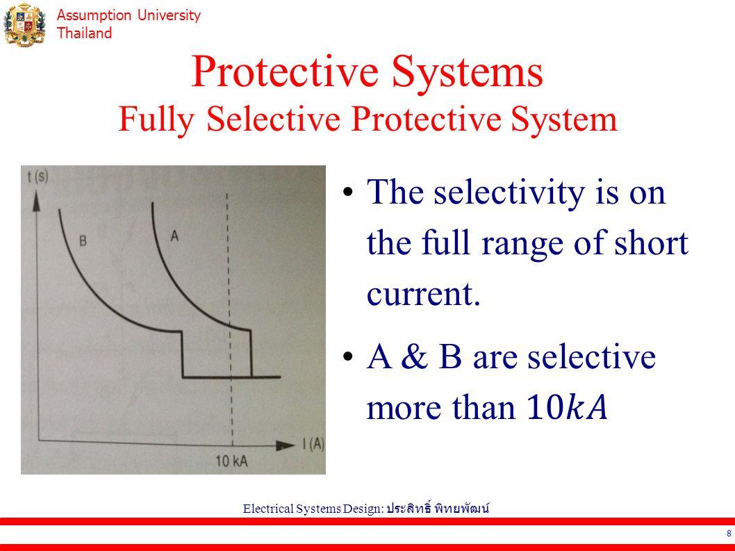 Assumption University Thailand Protective Systems Partially Selective Protective System 9 Electrical Systems Design: ประสิทธิ์ พิทยพัฒน์