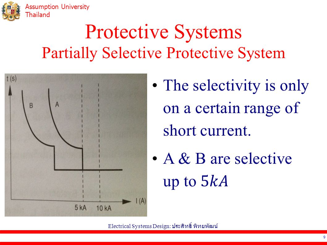 Assumption University Thailand Protective Systems Cascade Protective System The upstream device has the faster tripping rate at the high current than the lower one.