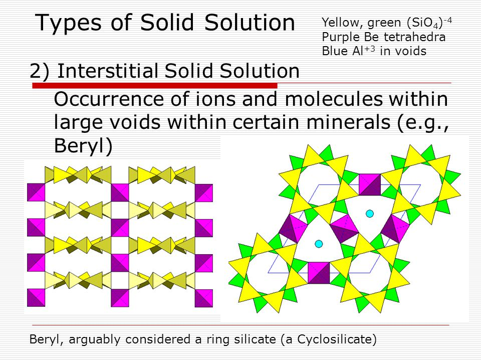Types of Solid Solution 3) Omission Solid Solution Exchange of single higher charge cation for two or more lower charged cations which creates a vacancy (e.g.