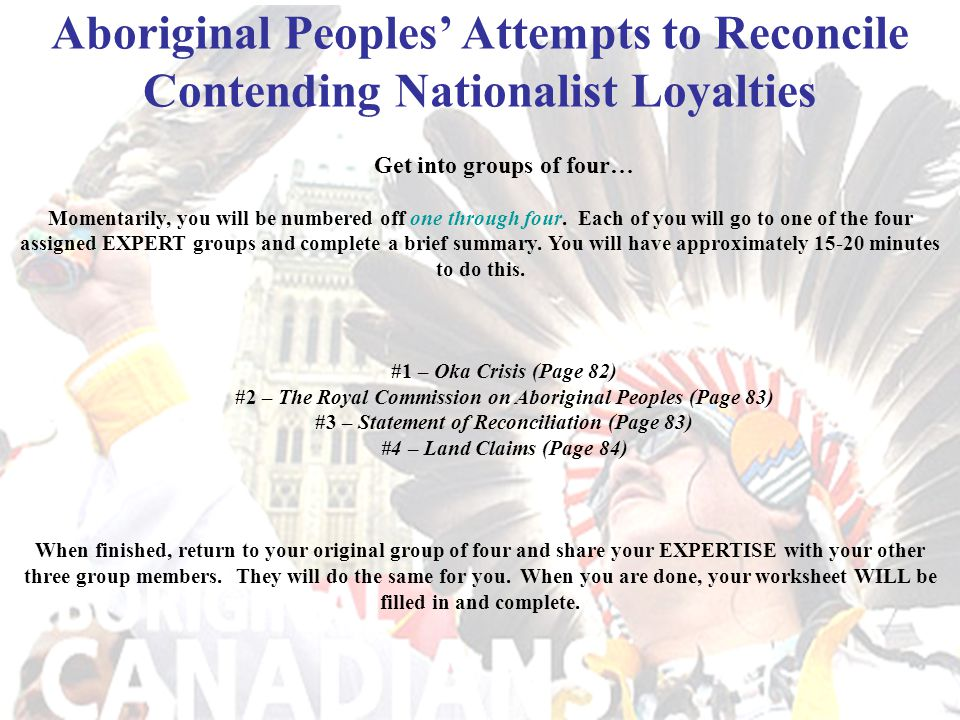 When your chart is complete, for each of the four events, decide if it helped or hindered Aboriginal peoples' attempts to reconcile contending nationalist loyalties