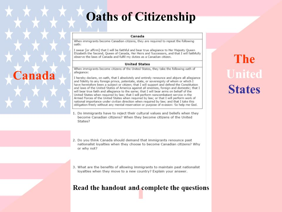 Non-Canadian Nationalist Loyalties Read pages 73-74 When responding to Reflect and Respond, be sure to have a total of six arguments Does the Dhillon case demonstrate that national symbols and institutions evolve, change and adapt.