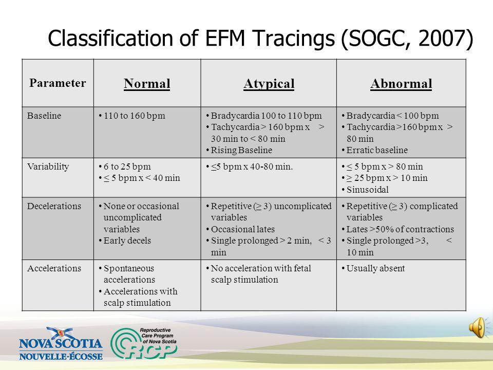 Classification of EFM Tracings (SOGC, 2007) Parameter NormalAtypicalAbnormal Baseline 110 to 160 bpm Bradycardia 100 to 110 bpm Tachycardia > 160 bpm x > 30 min to < 80 min Rising Baseline Bradycardia < 100 bpm Tachycardia >160 bpm x > 80 min Erratic baseline Variability 6 to 25 bpm ≤ 5 bpm x < 40 min ≤5 bpm x 40-80 min.