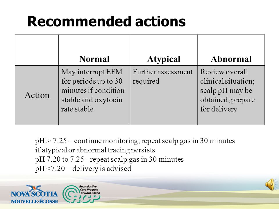 Recommended actions NormalAtypicalAbnormal Action May interrupt EFM for periods up to 30 minutes if condition stable and oxytocin rate stable Further assessment required Review overall clinical situation; scalp pH may be obtained; prepare for delivery pH > 7.25 – continue monitoring; repeat scalp gas in 30 minutes if atypical or abnormal tracing persists pH 7.20 to 7.25 - repeat scalp gas in 30 minutes pH <7.20 – delivery is advised