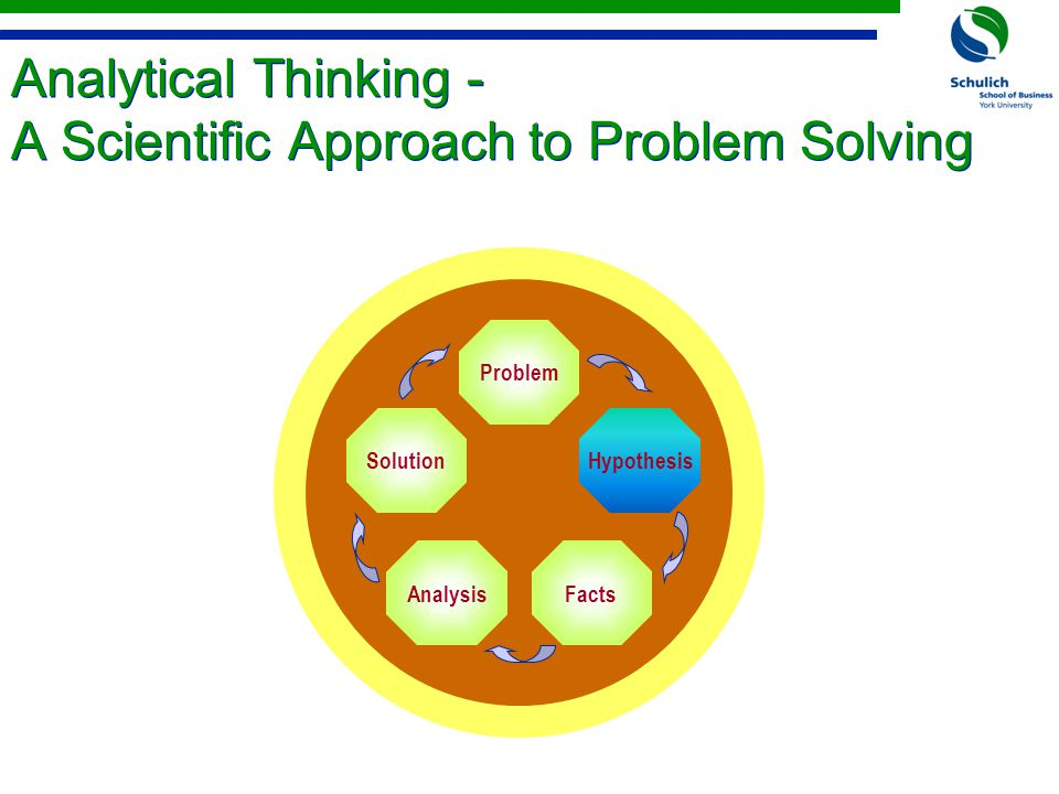 The consulting process revolves around developing and testing hypotheses. Graeme Deans Partner, SECOR Group