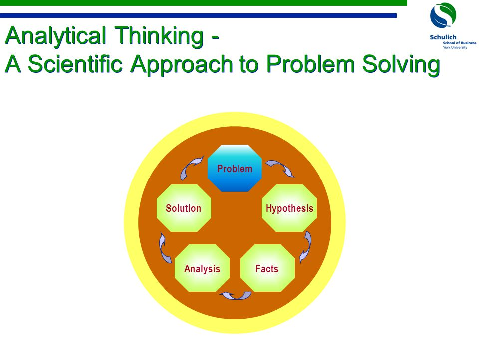 Problem Definition A problem becomes known when someone notices a discrepancy between: –the way things are and –the way things ought to be ISOUGHT TO BE