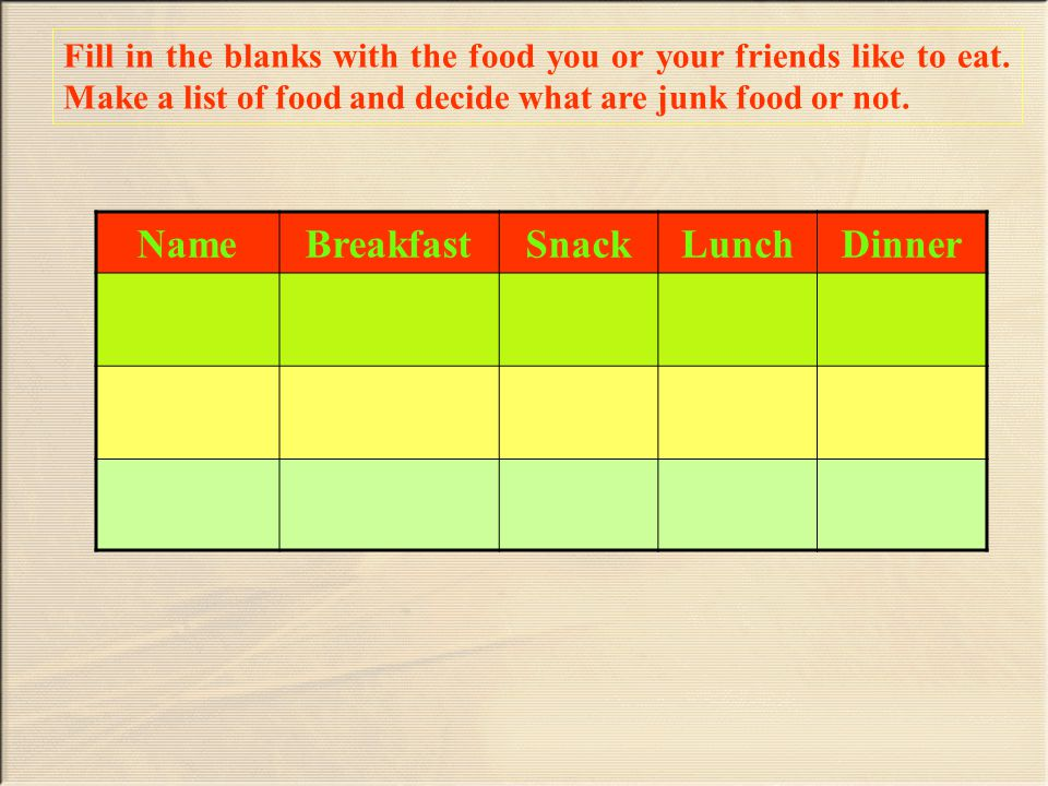 NameBreakfastSnackLunchDinner Fill in the blanks with the food you or your friends like to eat.