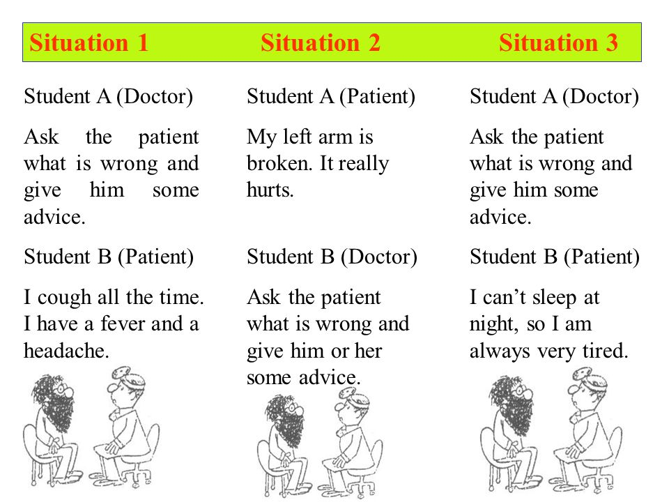 Situation 1 Situation 2 Situation 3 Student A (Doctor) Ask the patient what is wrong and give him some advice.