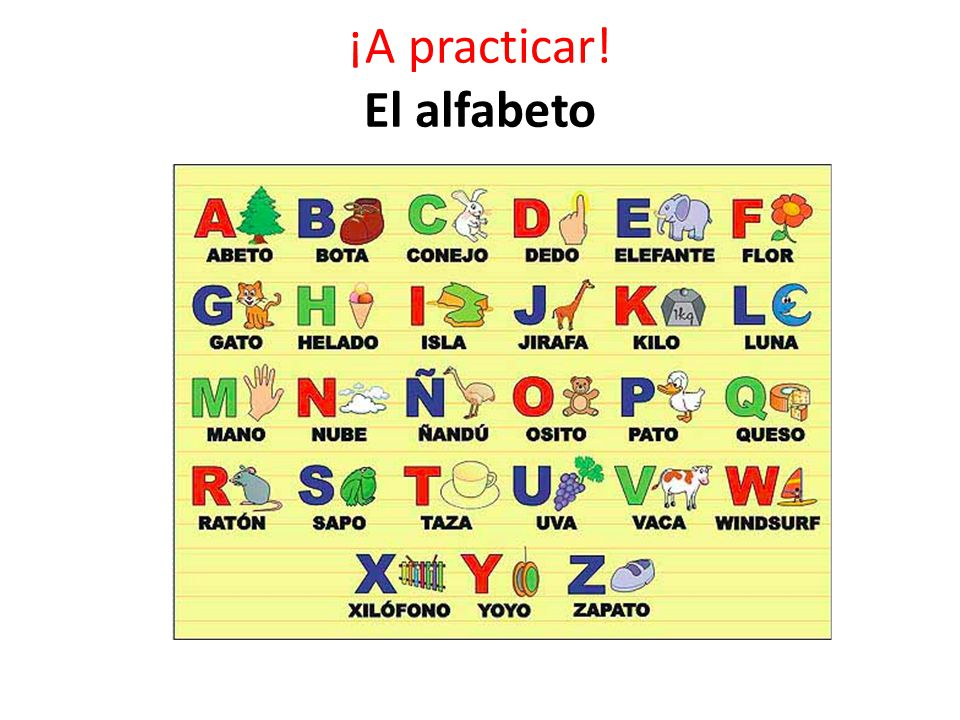 Pase de Continuación 1) What is the one letter in the Spanish alphabet that doesn't exist in English.